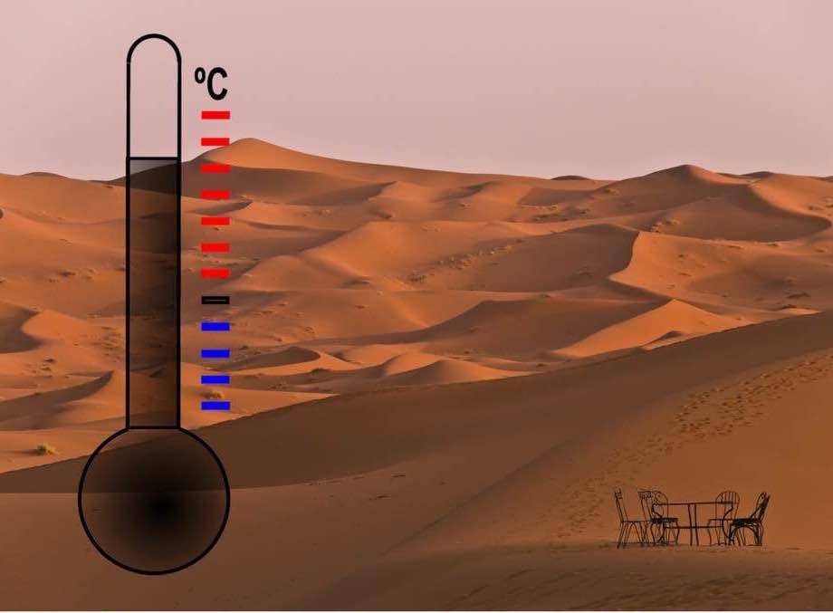 Desert temperature